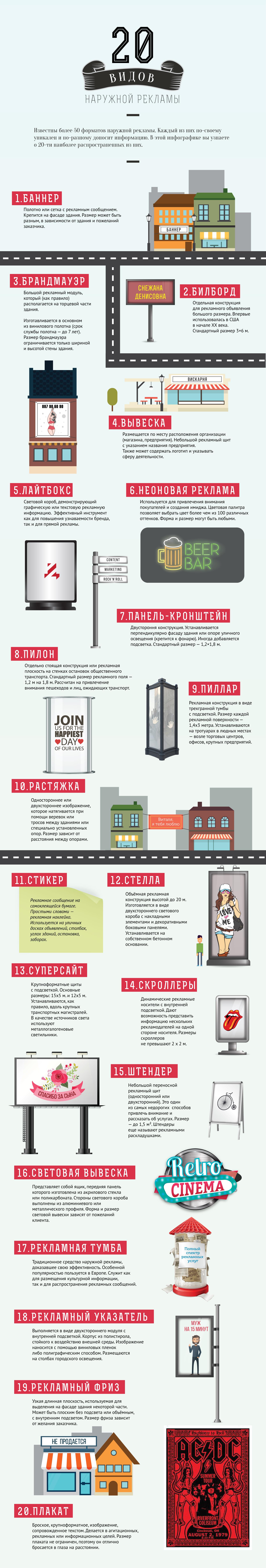 Виды наружной рекламы Types of outdoor advertising